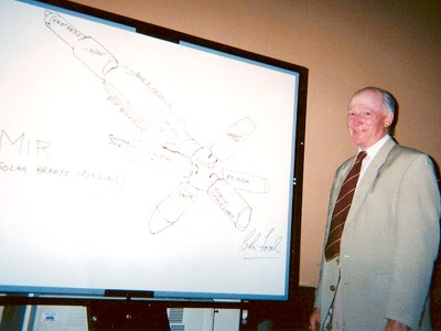 Colin Foale and his diagram
